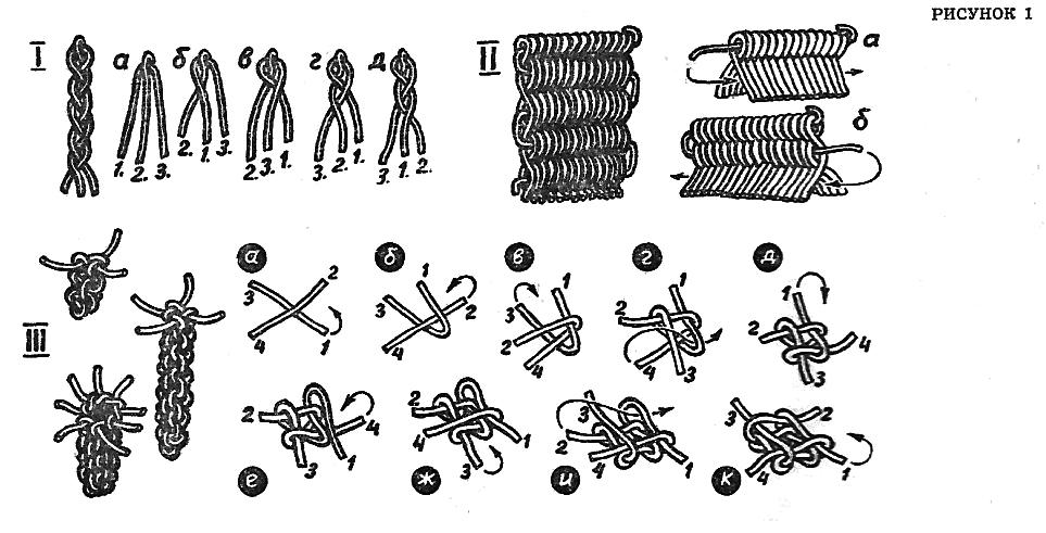 2016-10-07_201433 Плетение из проволоки для начинающих: бижутерия и ручка. Плетение из колец проволоки