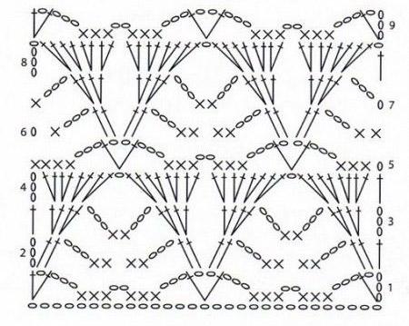 Вязаные шарфы схемы крючком, онлайн каналы тв