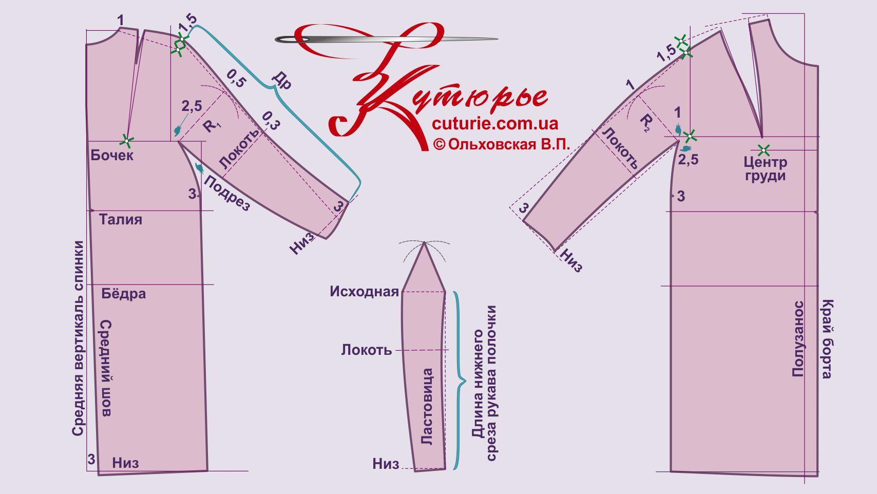 Выкройка пальто с цельнокроеным рукавом: инструкции и мастер-класс по конструированию цельнокроеного рукава на примере пальто-кимоно