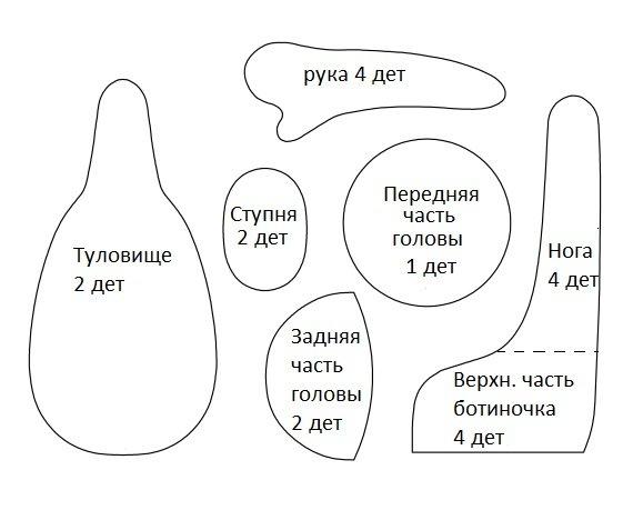 Изготовление головы в натуральную величину